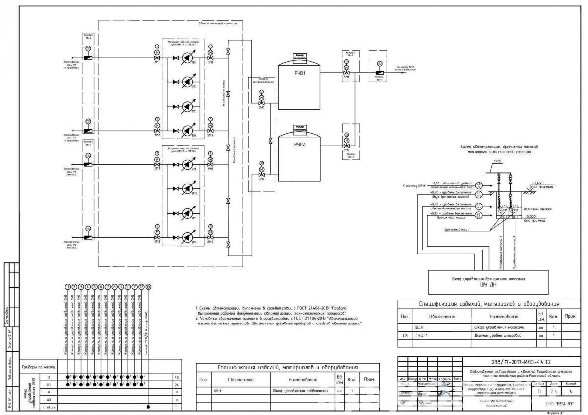 Проектируем системы автоматизации, электроснабжение - РОСТОВ-НА-ДОНУ