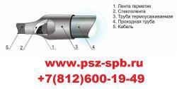 Уплотнители кабельных проходов Санкт-Петербург